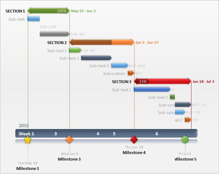 Simple Project Gantt Chart Template
