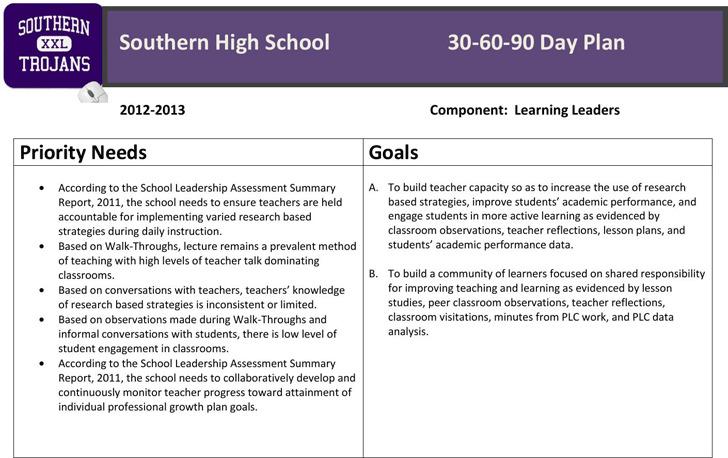 Southern High School 30-60-90 Day Plan