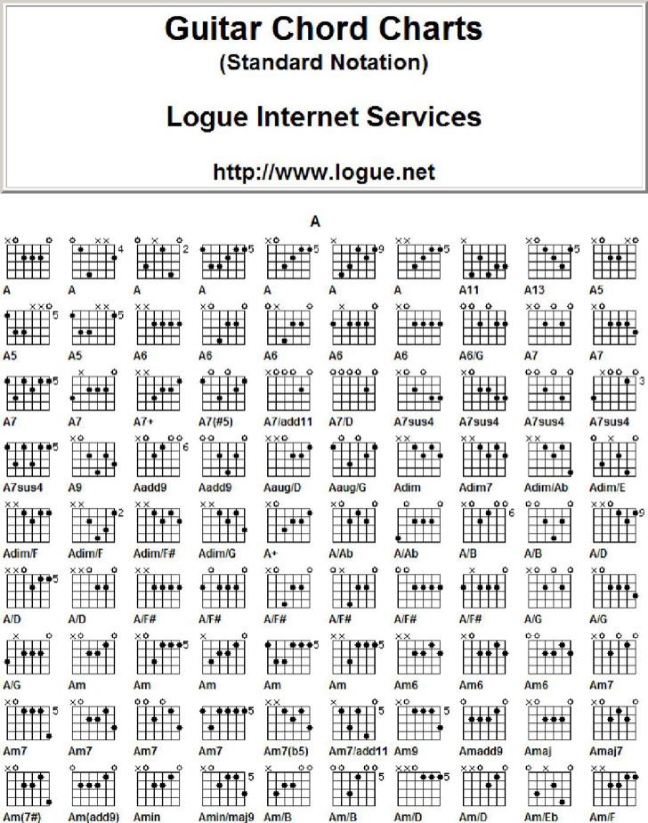 Standard Guitar Chords Chart
