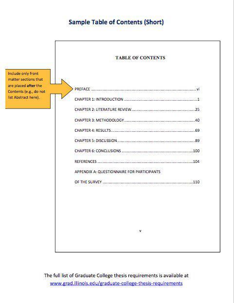 Standard Loan Contract Template Free PDF Format