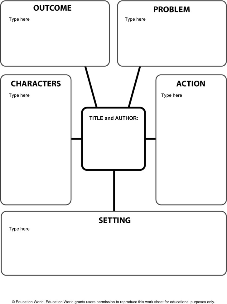 Story Map Template 3