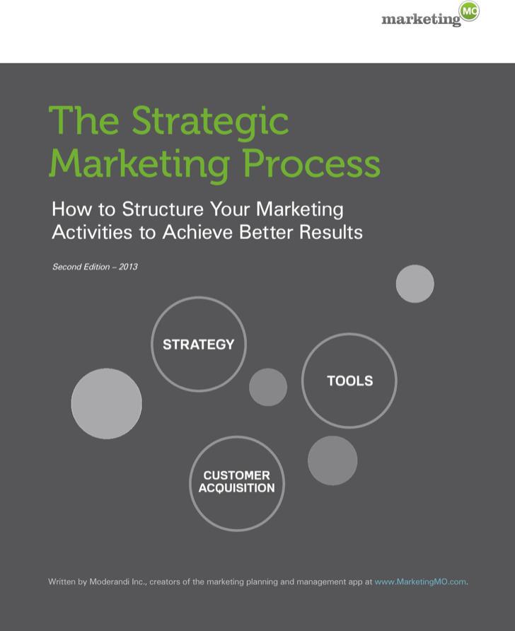 Strategic Marketing Analysis Process