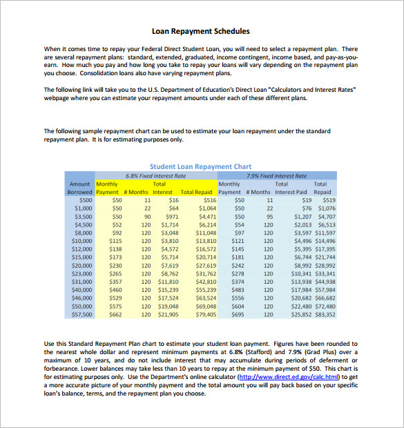 Student Loan Payment Schedule Template PDF Format