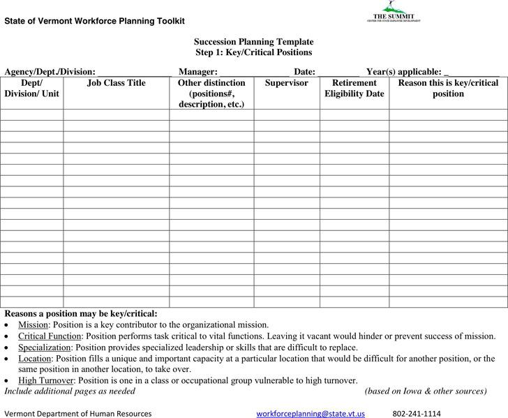 Succession Planning Form