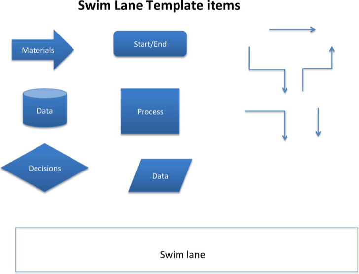 Swim Lane Ppt Template Free Download