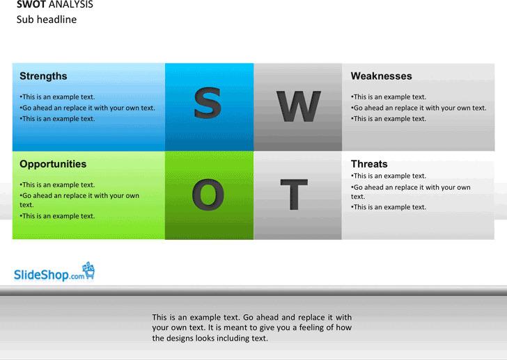 SWOT Analysis Template 1