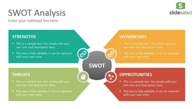 SWOT Pack 1 Google Slides Template PowerPoint Download
