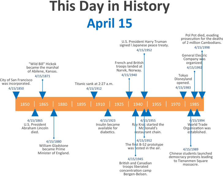 6 history timeline template free download