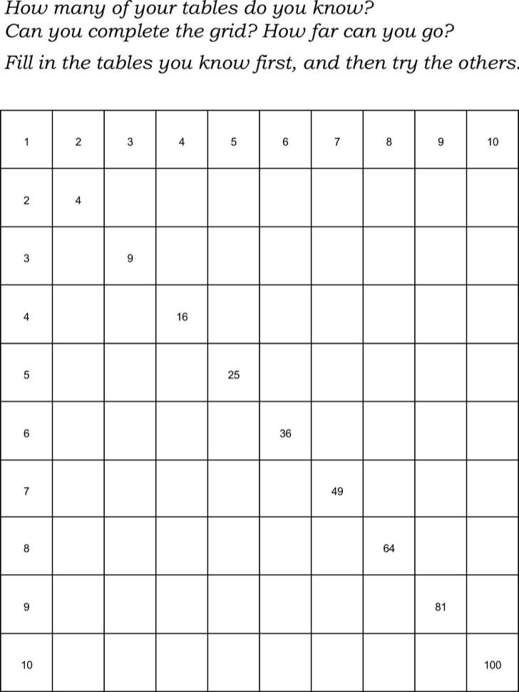 Times Tables Worksheets Ks 2