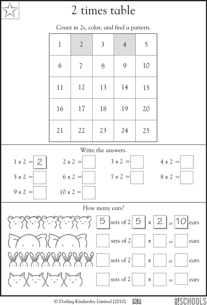 Times Tables Worksheets Printable 1