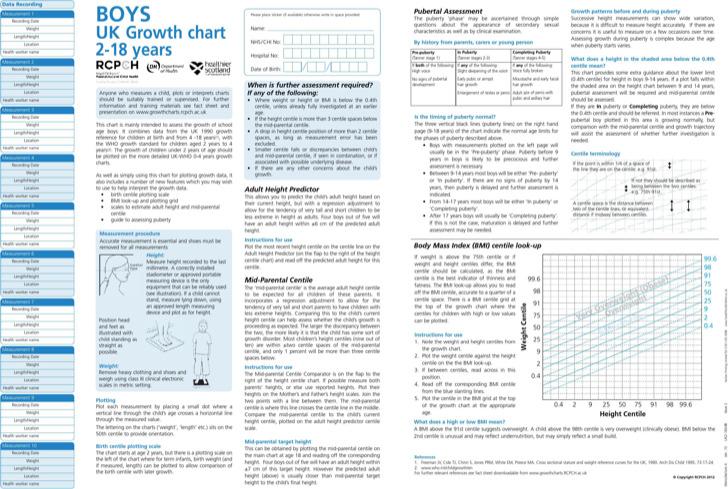 Toddler Bmi Chart Template
