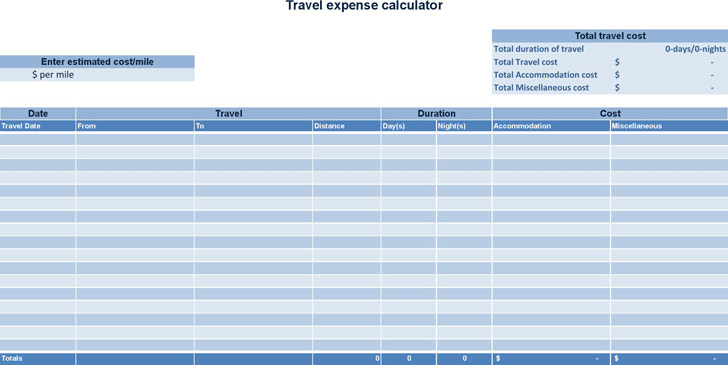 Travel Expense Calculator 1