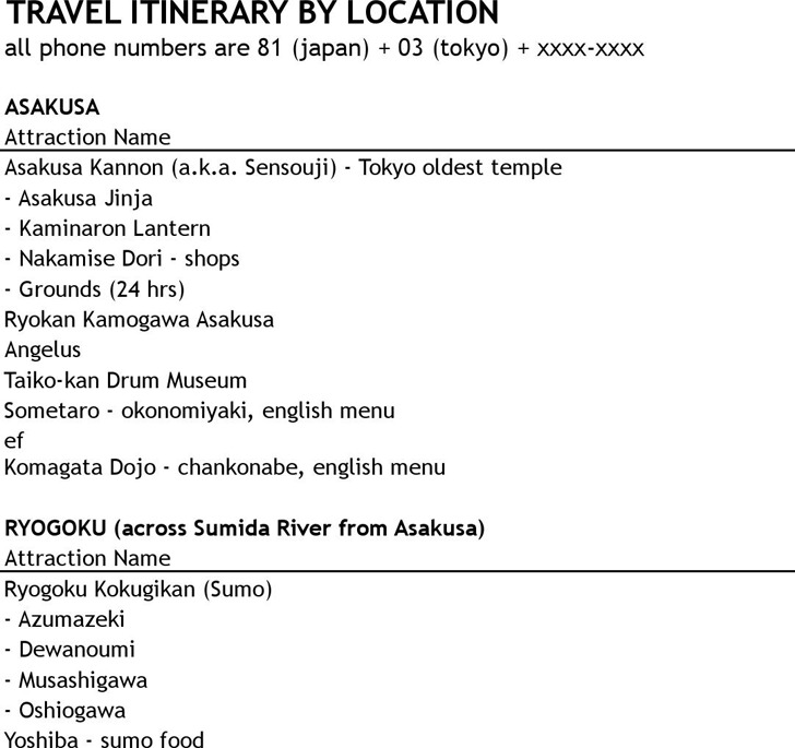 Travel Itinerary Template 2