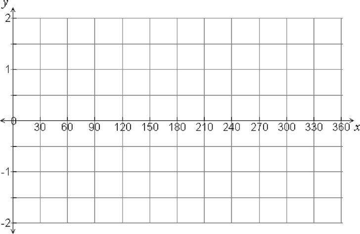 Trig Graph Paper 1