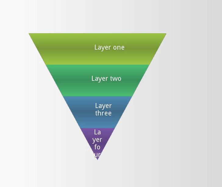 Unfolding SmartArt Pyramid