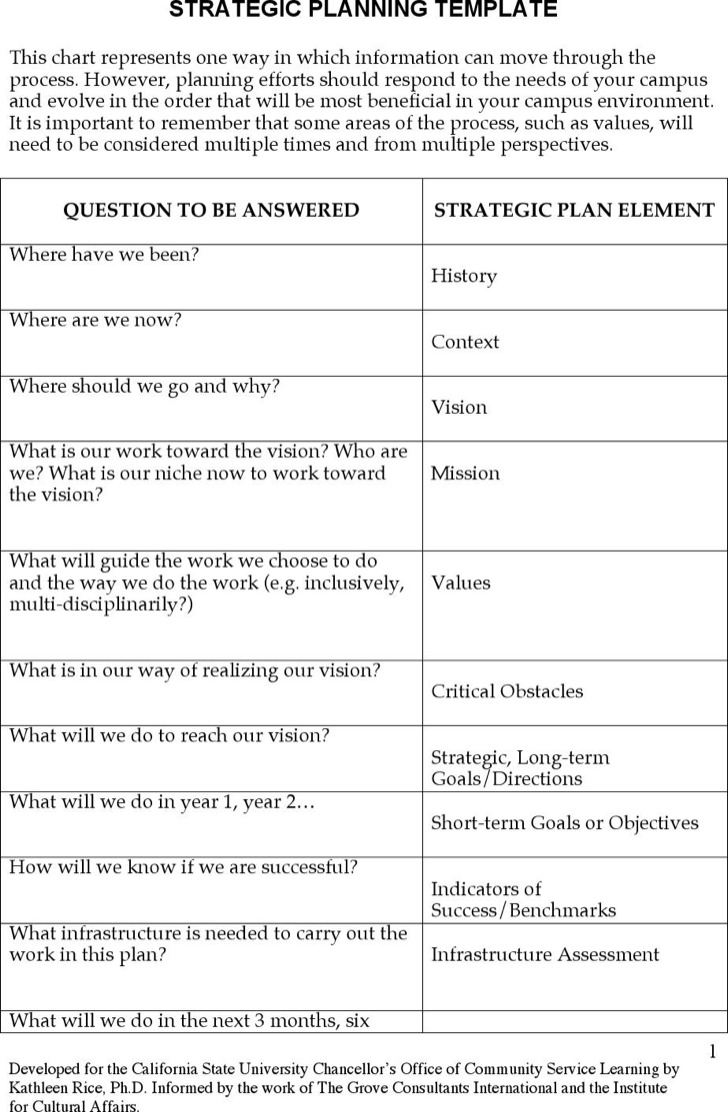 University It Strategic Plan Template