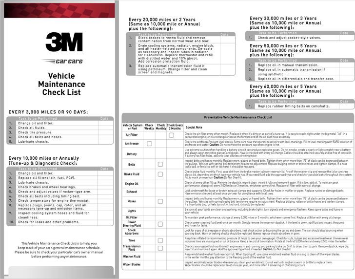 Vehicle Maintenance Check List Schedule Download