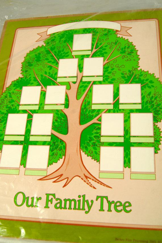 Vintage Our Family Tree Berkey Template Download