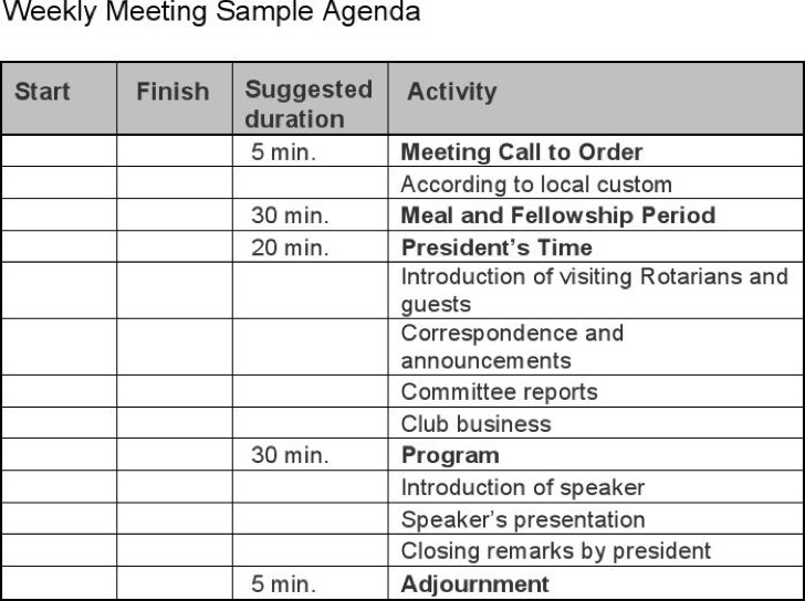 Weekly Meeting Sample Agenda