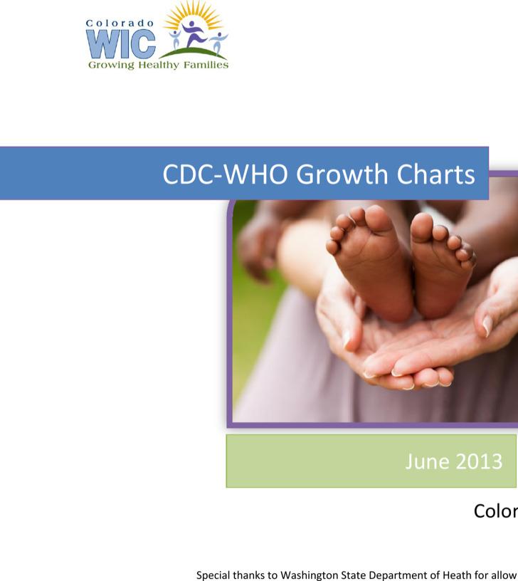 World Health Organization Breastfed Baby Growth Chart